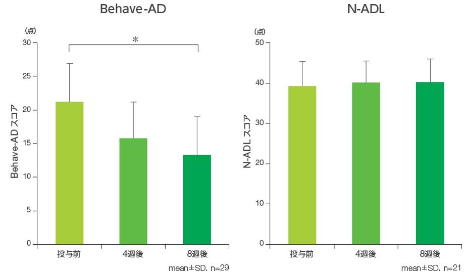 クラシエ抑肝散加陳皮半夏臨床試験