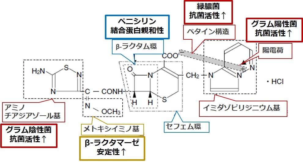 ファーストシン構造式