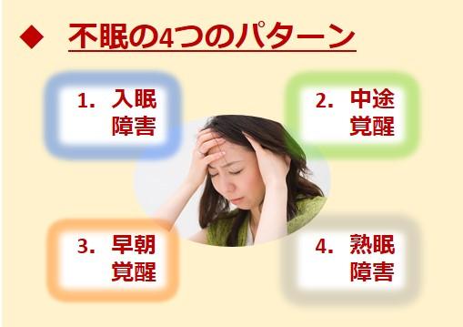 不眠症種類
