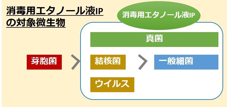 日本アルコール販売株式会社 - aruhan.gr.jp